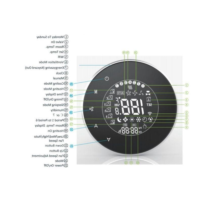 Digital Smart Screen Temperature