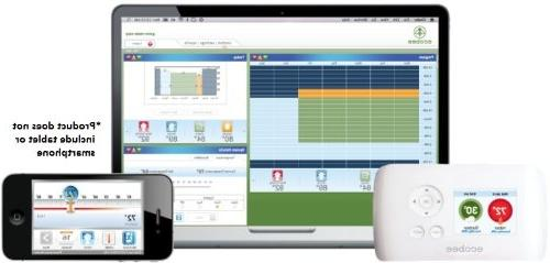 ecobee EB-EMSSi-01 2 Cool System Busness/Commercial Full