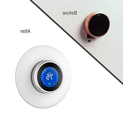 Wall Cover Nest and