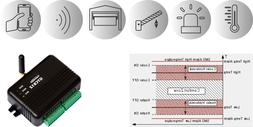 Smart thermostat On/Off switch free call sms alarm system fo
